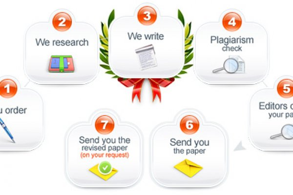 Buy college research papers online in india