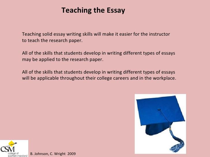 Effective essay writing - National Sports Clinics