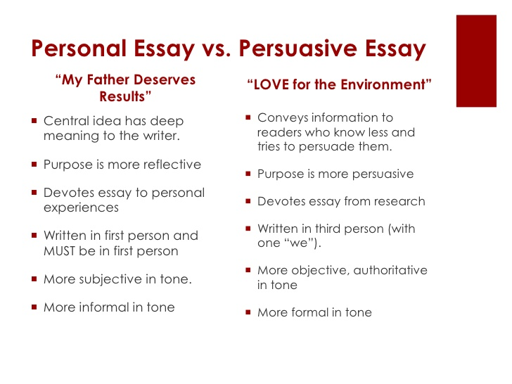 persuade essay national sports clinics persuade essay
